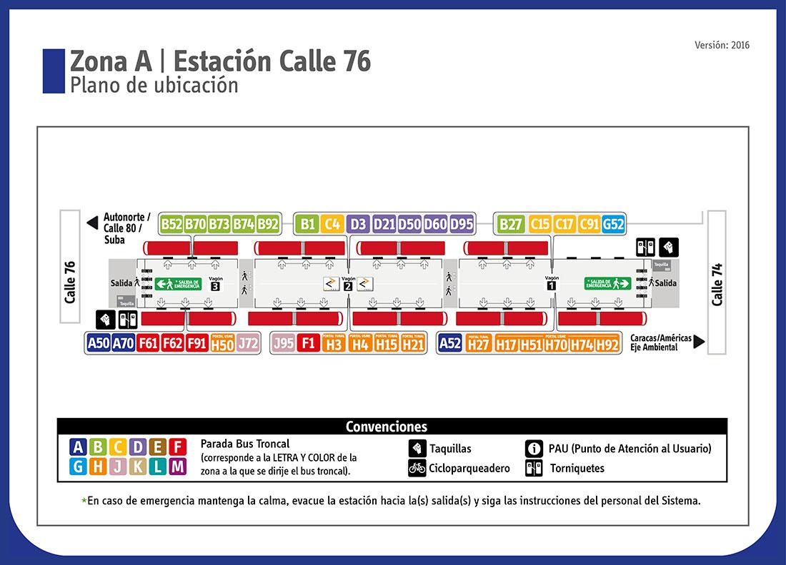 Mapa de rutas para Transmilenio - Estaciones