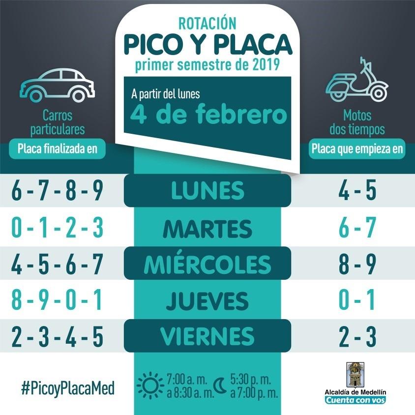 Pico y Placa Medellín [2019] 1