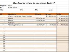 Planta de libro fiscal de registro de operaciones diarias