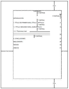 Normas ICONTEC para trabajos escritos 6
