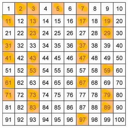 tabla-numeros-primos