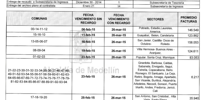 Impuesto predial en Medellín 2015 10