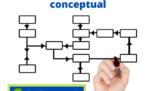 Cómo hacer un mapa conceptual y herramientas