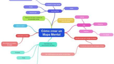 Cómo hacer un mapa mental y herramientas 3