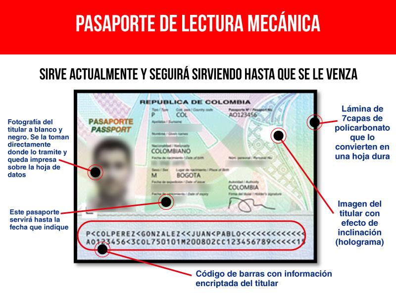 Pasaporte de lectura mecanica