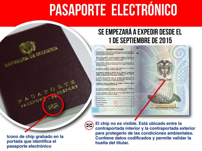 ¿Cómo sacar el pasaporte colombiano? 2