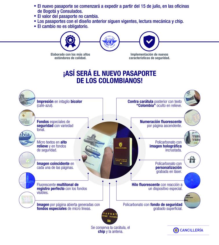 ¿Cómo sacar el pasaporte colombiano? 1