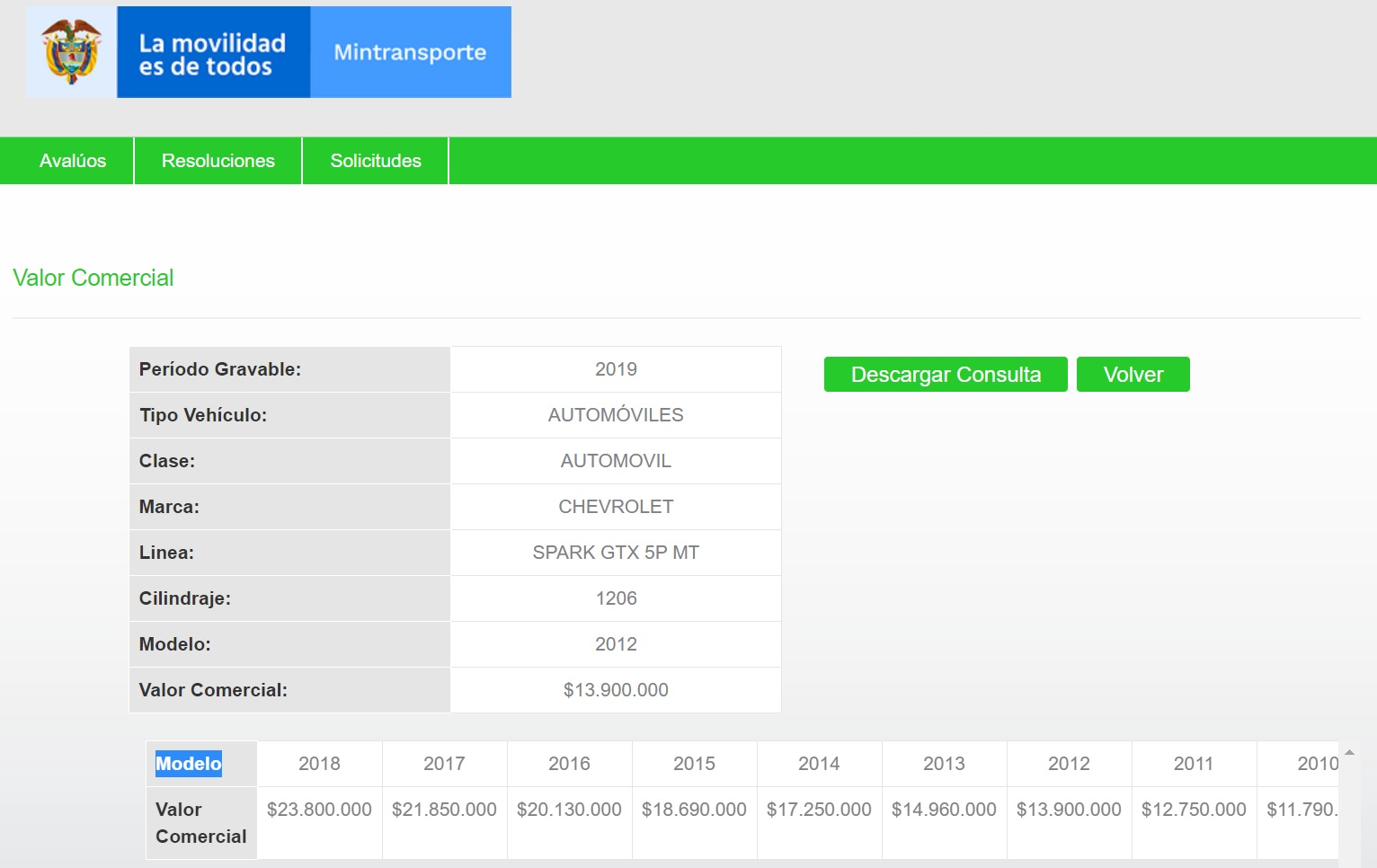 Precios de vehículos en Fasecolda