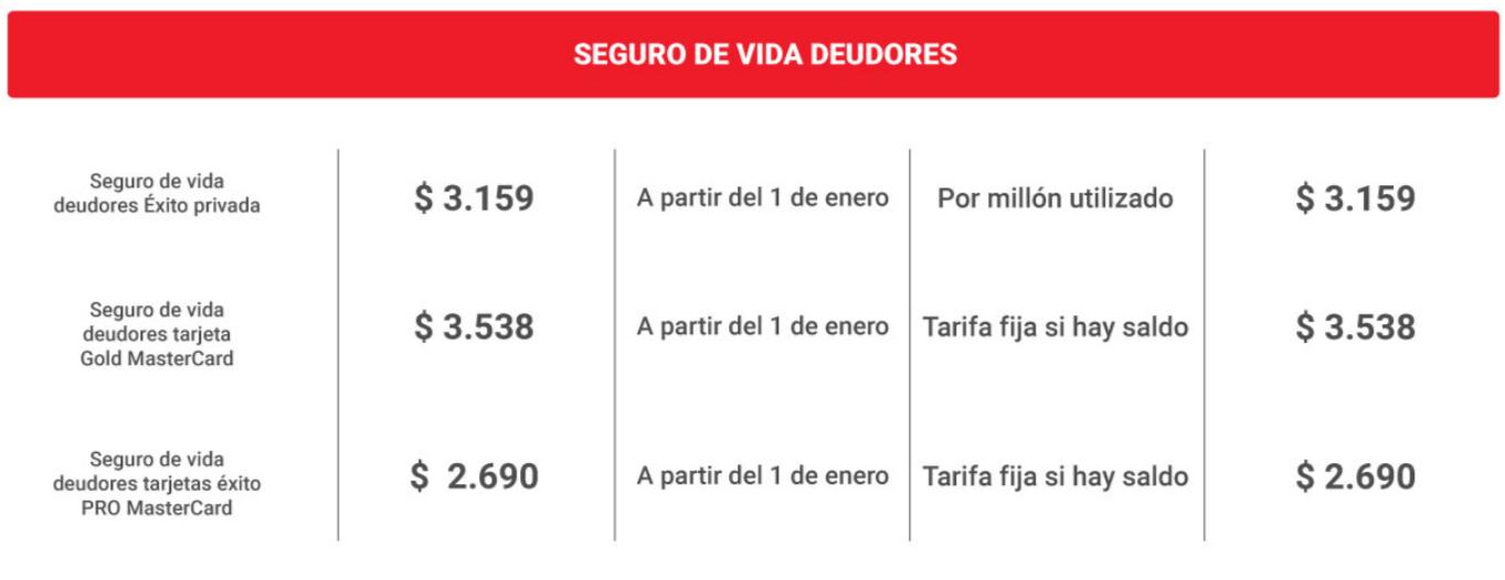 Tarifa seguro de vida deudores Tarjeta Éxito 2019