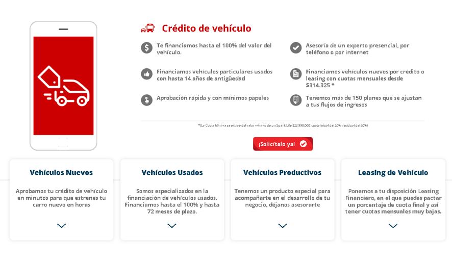 Tipos de prestamos para vehículos