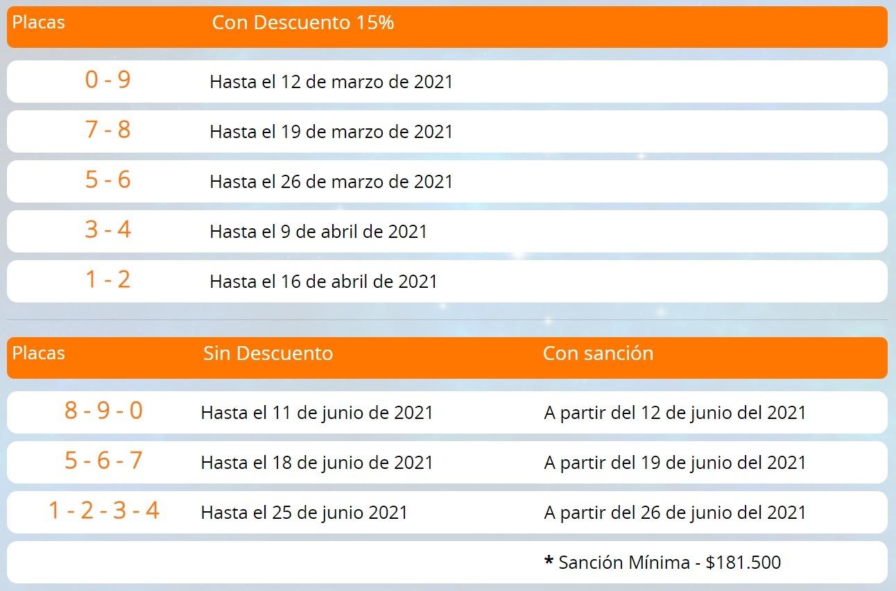plazos impuesto vehicular de santander 2021